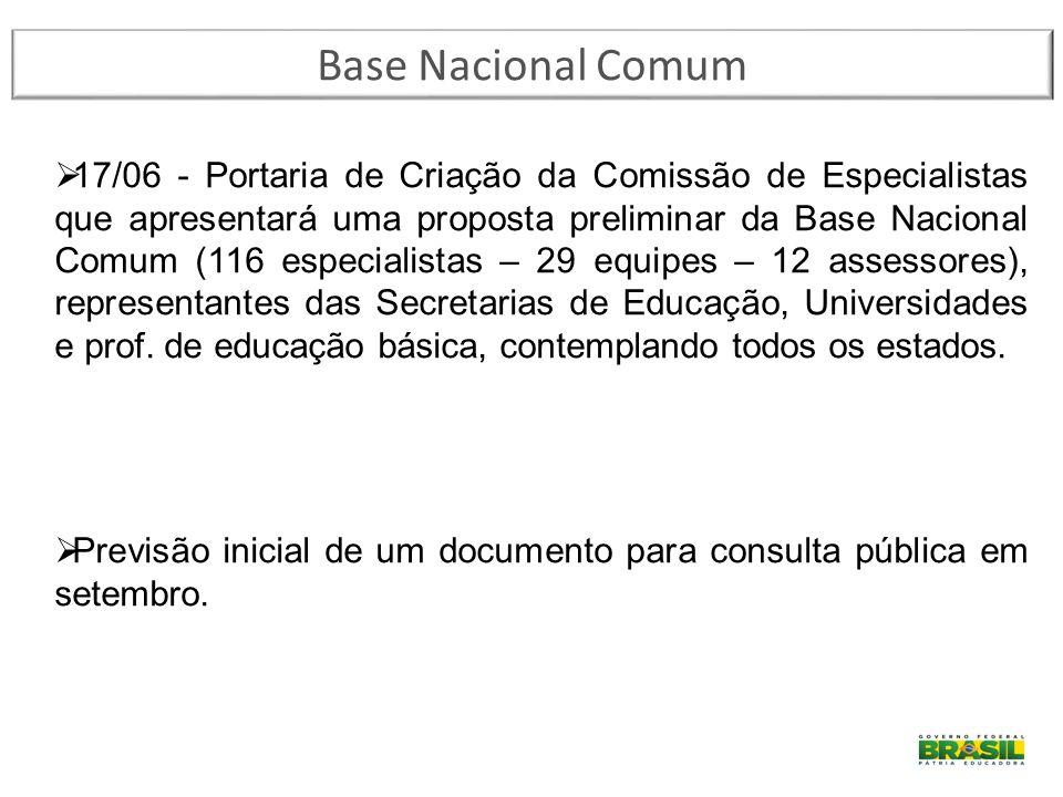  17/06 - Portaria de Criação da Comissão de Especialistas que apresentará uma proposta preliminar da Base Nacional Comum (116 especialistas – 29 equi