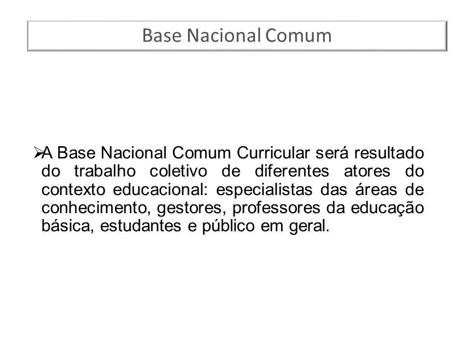 Base Nacional Comum  A Base Nacional Comum Curricular será resultado do trabalho coletivo de diferentes atores do contexto educacional: especialistas