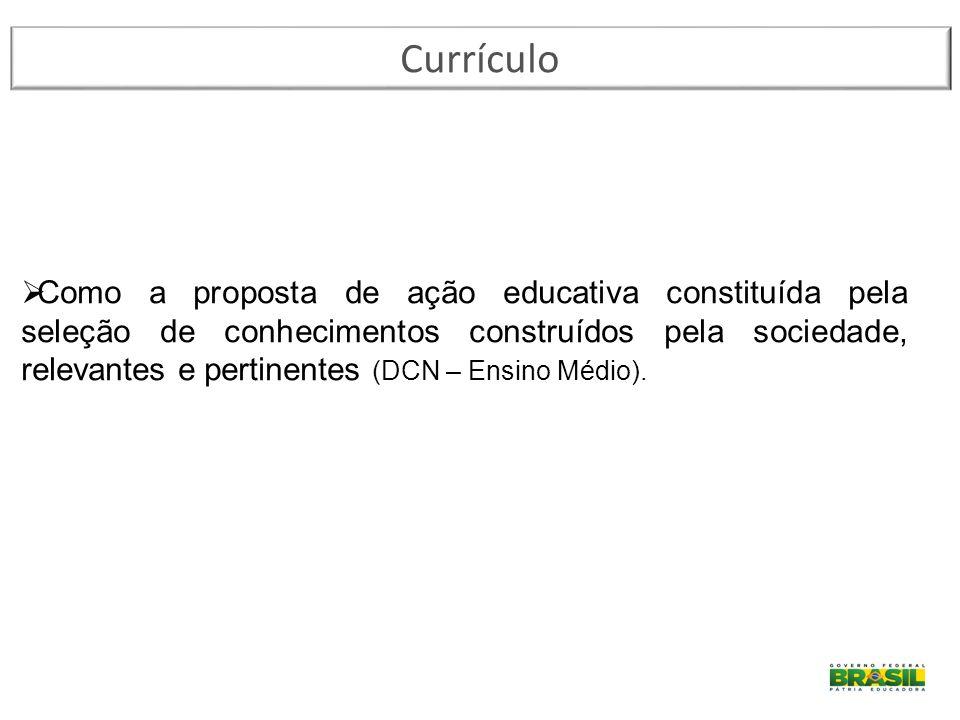 Currículo  Como a proposta de ação educativa constituída pela seleção de conhecimentos construídos pela sociedade, relevantes e pertinentes (DCN – En