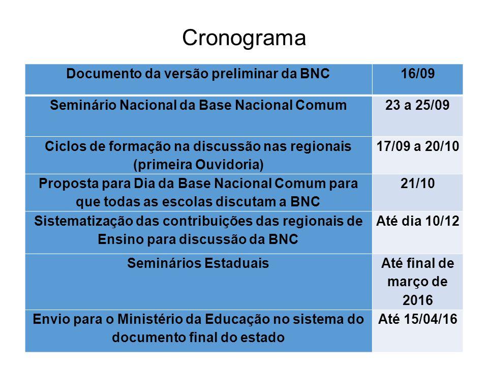 Cronograma Documento da versão preliminar da BNC16/09 Seminário Nacional da Base Nacional Comum 23 a 25/09 Ciclos de formação na discussão nas regiona