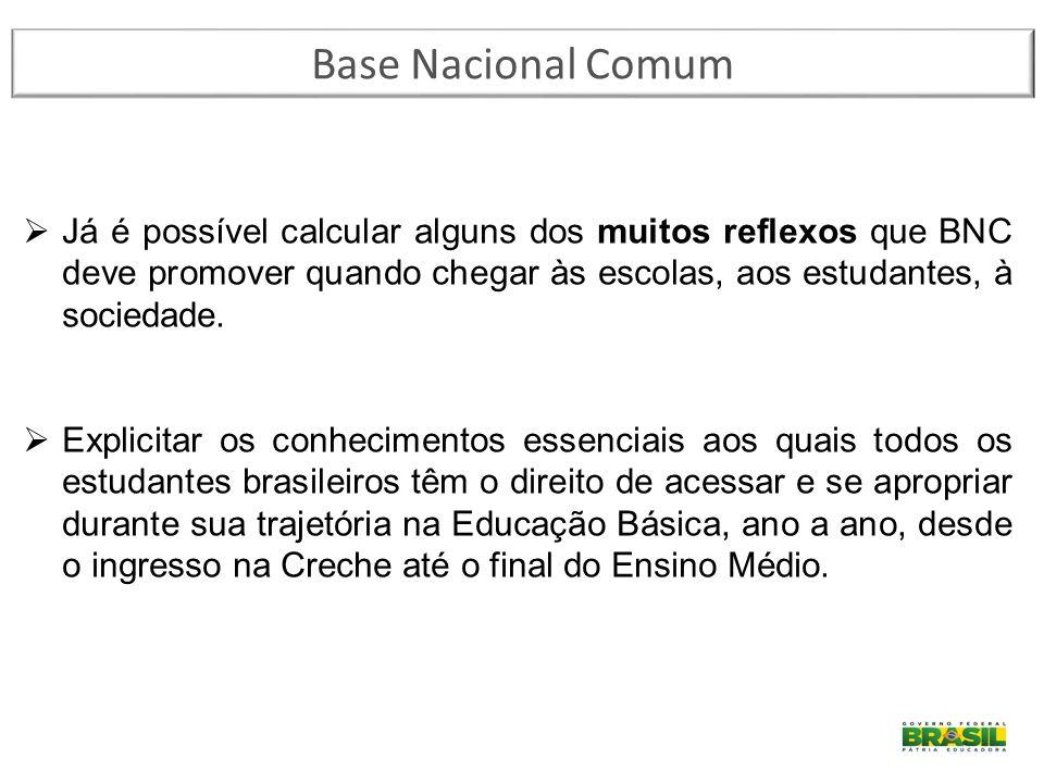 Base Nacional Comum  Já é possível calcular alguns dos muitos reflexos que BNC deve promover quando chegar às escolas, aos estudantes, à sociedade. 