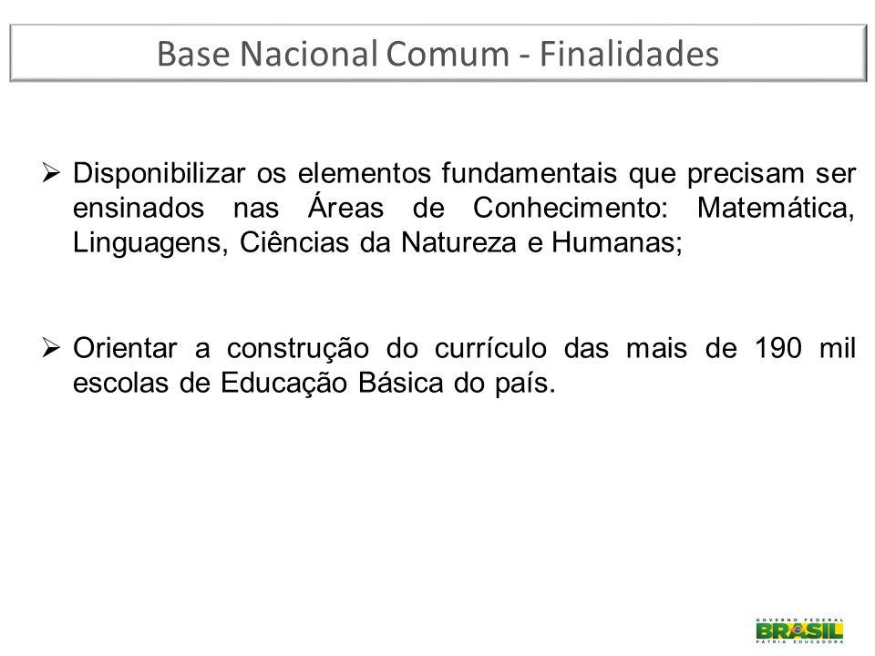 Base Nacional Comum - Finalidades  Disponibilizar os elementos fundamentais que precisam ser ensinados nas Áreas de Conhecimento: Matemática, Linguag