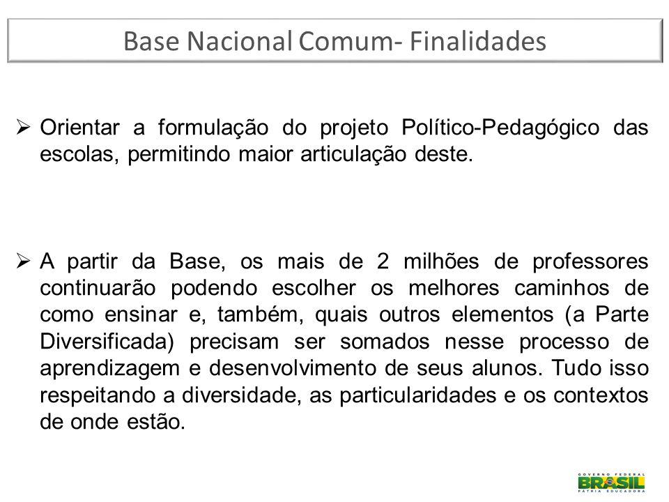 Base Nacional Comum- Finalidades  Orientar a formulação do projeto Político-Pedagógico das escolas, permitindo maior articulação deste.  A partir da