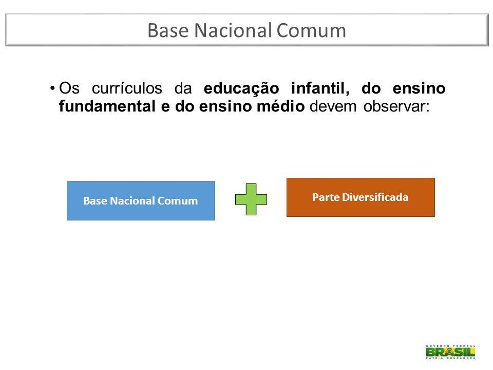 Os currículos da educação infantil, do ensino fundamental e do ensino médio devem observar: Base Nacional Comum Parte Diversificada Base Nacional Comu