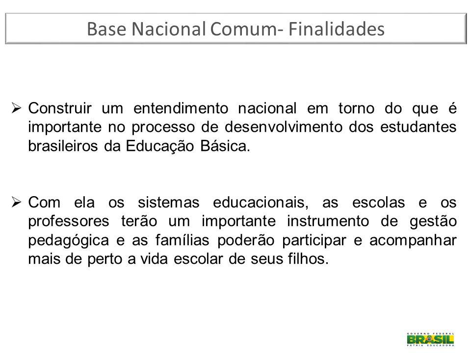 Base Nacional Comum- Finalidades  Construir um entendimento nacional em torno do que é importante no processo de desenvolvimento dos estudantes brasi