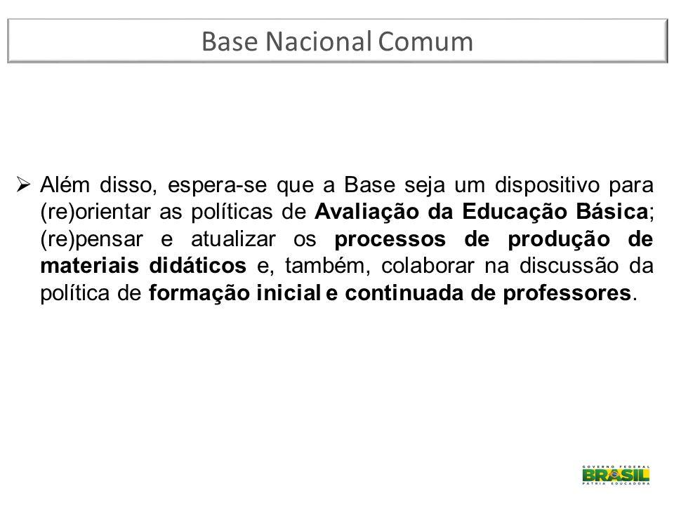 Base Nacional Comum  Além disso, espera-se que a Base seja um dispositivo para (re)orientar as políticas de Avaliação da Educação Básica; (re)pensar