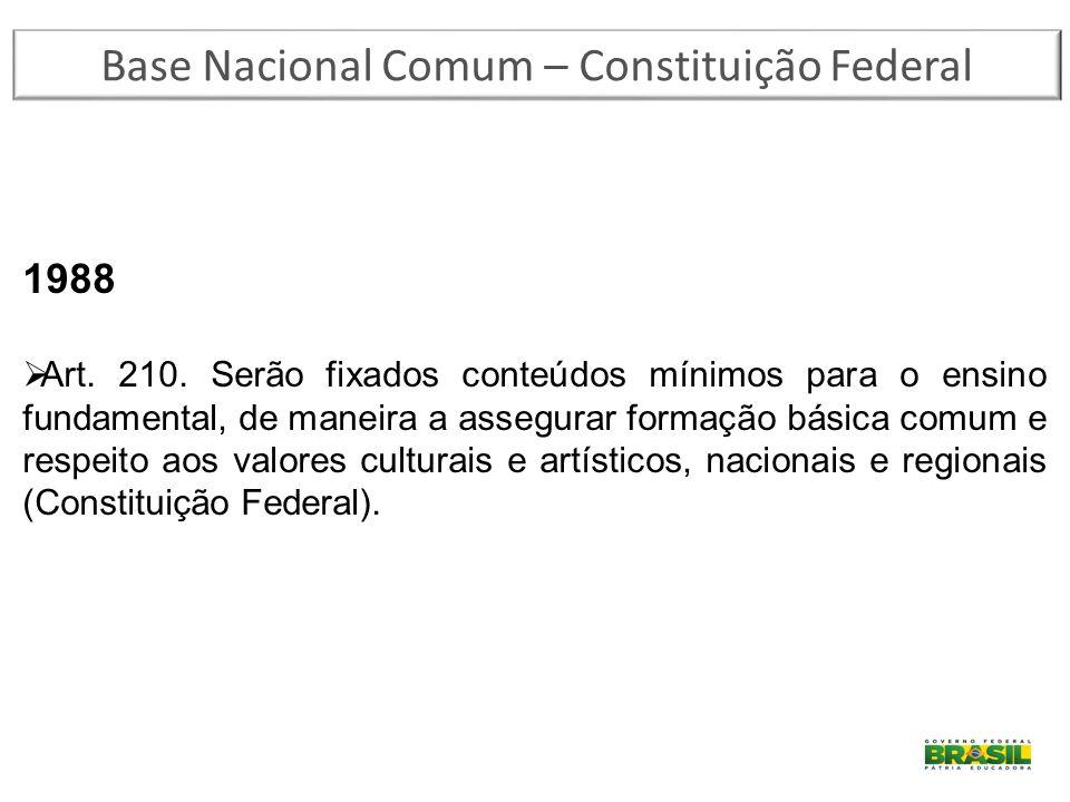 Base Nacional Comum – Constituição Federal 1988  Art. 210. Serão fixados conteúdos mínimos para o ensino fundamental, de maneira a assegurar formação