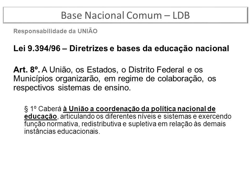 Responsabilidade da UNIÃO Lei 9.394/96 – Diretrizes e bases da educação nacional Art. 8º. A União, os Estados, o Distrito Federal e os Municípios orga