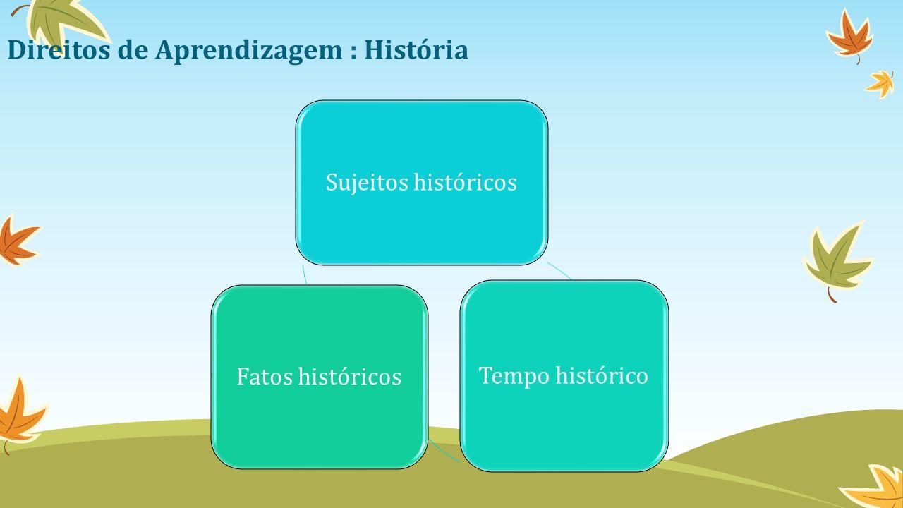 Direitos de Aprendizagem : História Sujeitos históricos Tempo histórico Fatos históricos