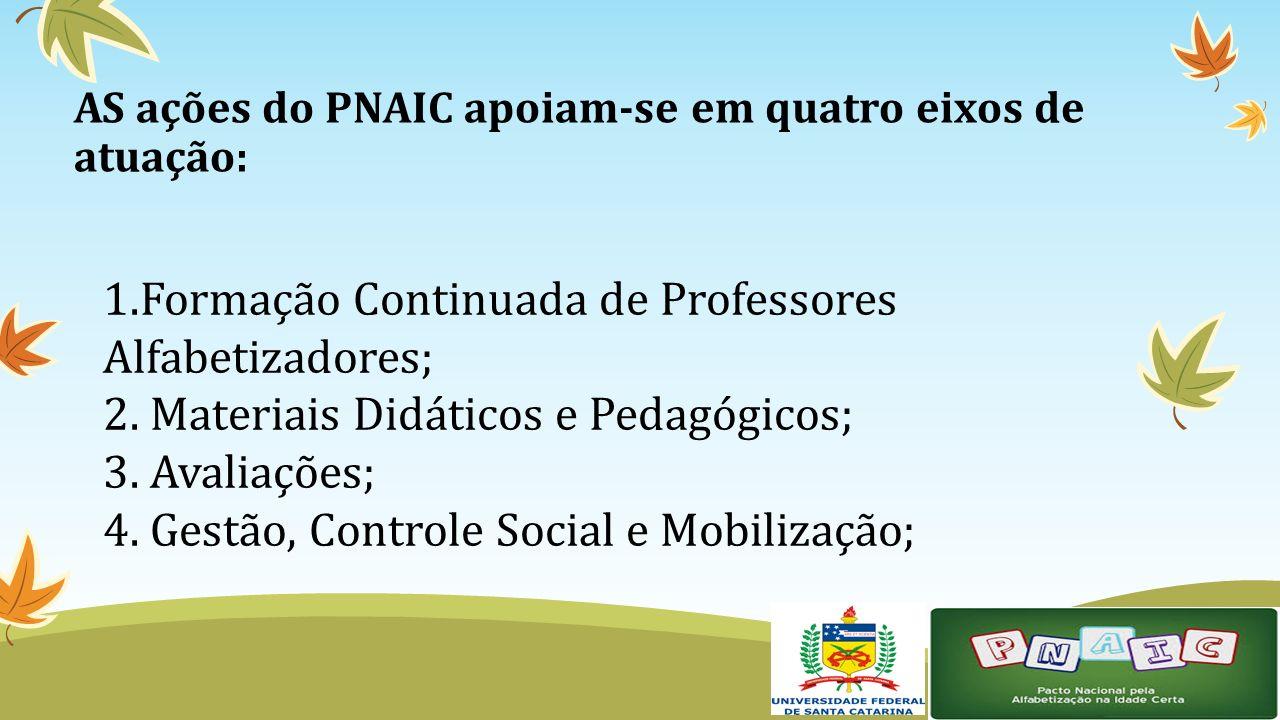 AS ações do PNAIC apoiam-se em quatro eixos de atuação: 1.Formação Continuada de Professores Alfabetizadores; 2.