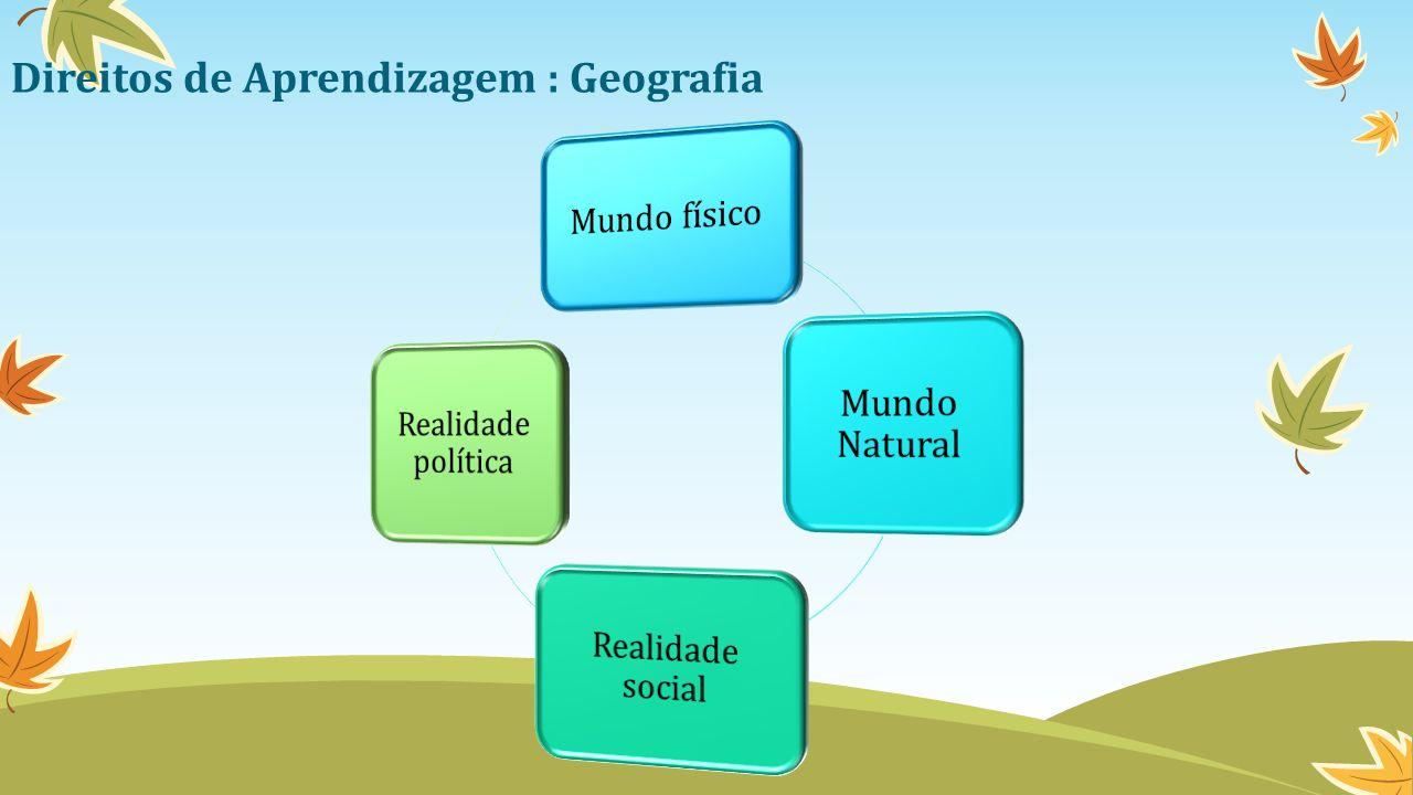 Direitos de Aprendizagem : Geografia