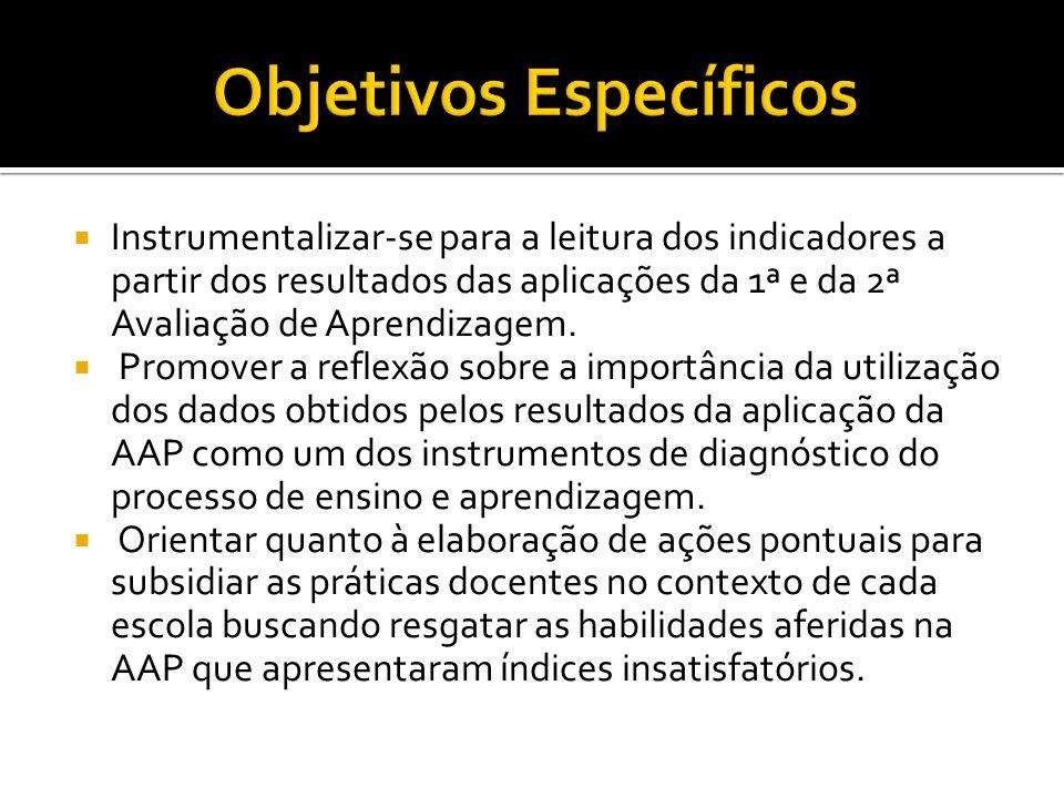  Instrumentalizar-se para a leitura dos indicadores a partir dos resultados das aplicações da 1ª e da 2ª Avaliação de Aprendizagem.