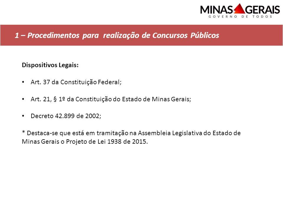 1 – Procedimentos para realização de Concursos Públicos Decreto 42.899 de 2002; Competência da Secretaria de Estado de Planejamento e Gestão Art.