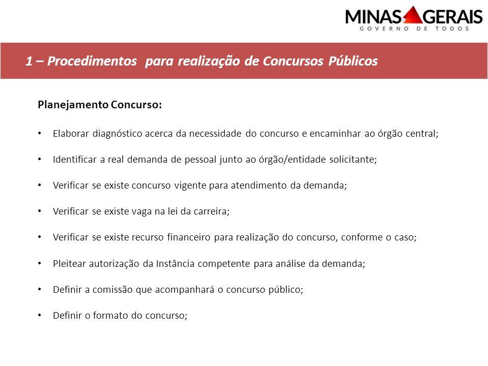 1 – Procedimentos para realização de Concursos Públicos Contratação Instituição Executora: Utilização do Inciso XIII do art.