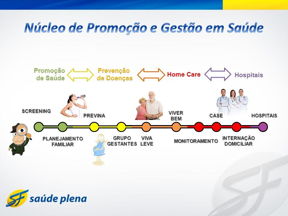 São Francisco Saúde Plena Ribeirão Preto - SP Estrutura de atendimento Serviço exclusivo de medicina preventiva para clientes, oferece vários programas de prevenção e controle de doenças.