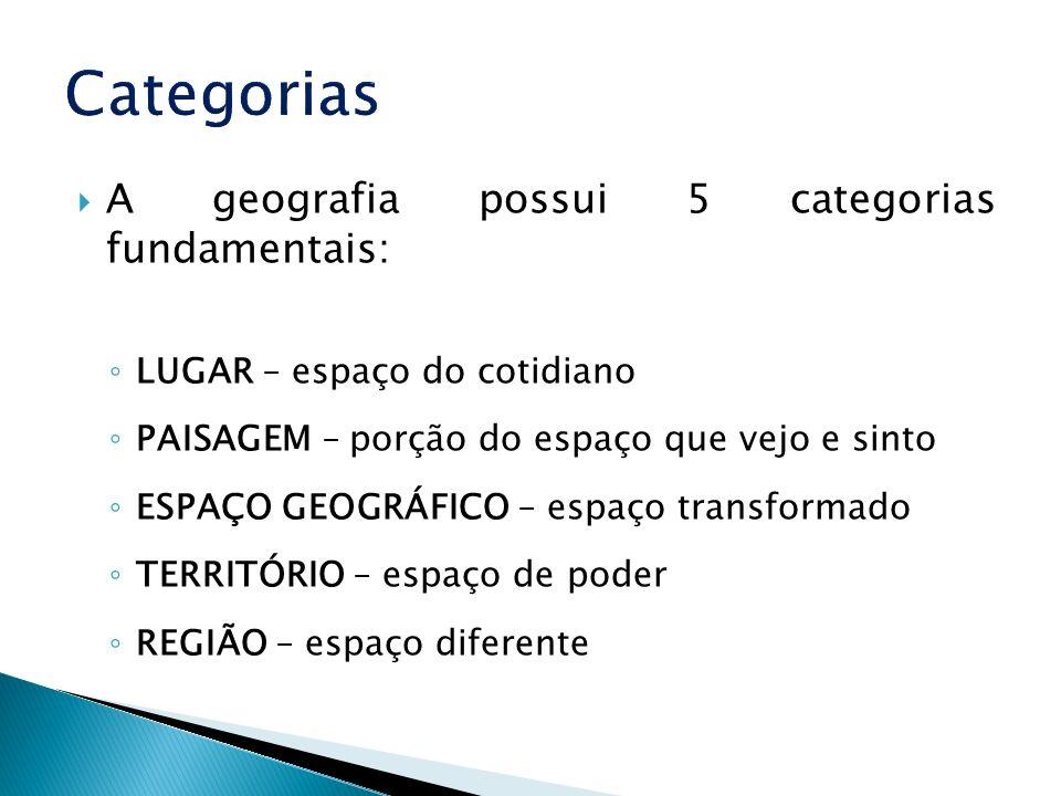  A geografia possui 5 categorias fundamentais: ◦ LUGAR – espaço do cotidiano ◦ PAISAGEM – porção do espaço que vejo e sinto ◦ ESPAÇO GEOGRÁFICO – espaço transformado ◦ TERRITÓRIO – espaço de poder ◦ REGIÃO – espaço diferente