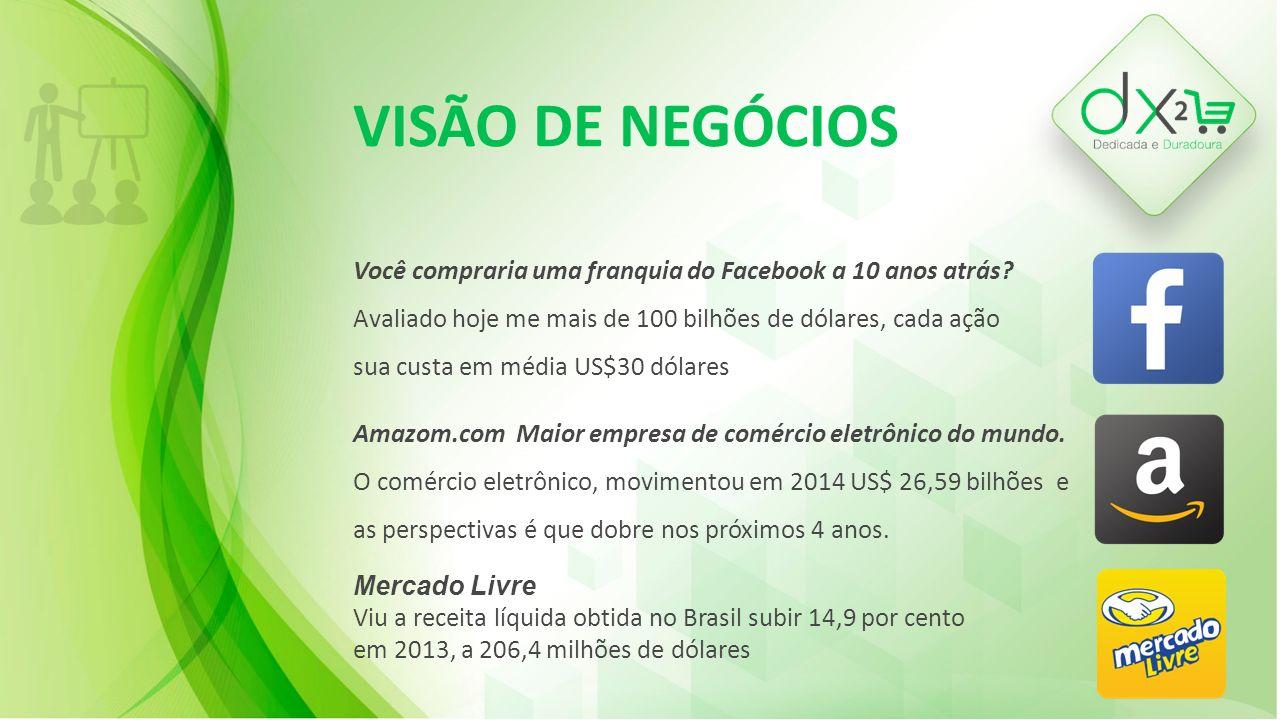 VISÃO DE NEGÓCIOS Dx2 quer se torna uma comunidade inteligente que associa seus membros ao comércio eletrônico (e-commerce), e aliás entre os inúmeros benefícios, valores mais competitivos aos seus produtos e serviços.