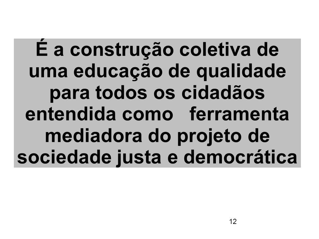 12 É a construção coletiva de uma educação de qualidade para todos os cidadãos entendida como ferramenta mediadora do projeto de sociedade justa e dem