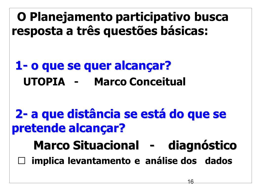 16 Fases do Planejamento Participativo O Planejamento participativo busca resposta a três questões básicas: 1- o que se quer alcançar? UTOPIA - Marco