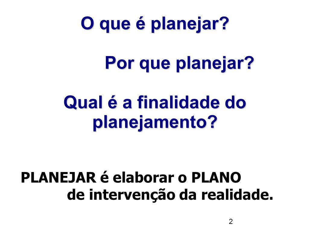 2 O que é planejar? Por que planejar? Qual é a finalidade do planejamento? PLANEJAR é elaborar o PLANO de intervenção da realidade.