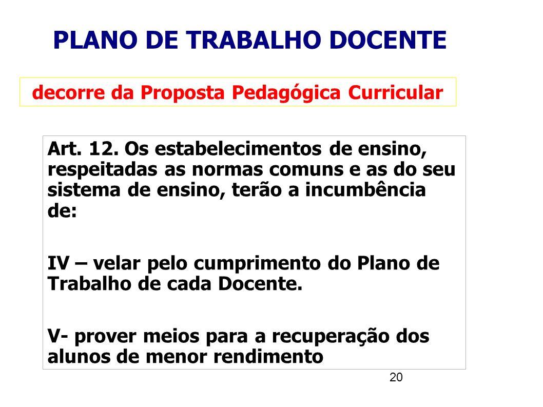 20 PLANO DE TRABALHO DOCENTE decorre da Proposta Pedagógica Curricular Art. 12. Os estabelecimentos de ensino, respeitadas as normas comuns e as do se