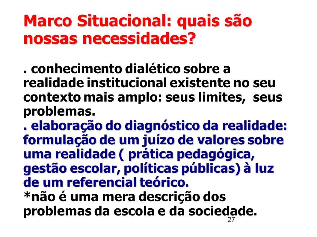 27 Marco Situacional: quais são nossas necessidades?. conhecimento dialético sobre a realidade institucional existente no seu contexto mais amplo: seu