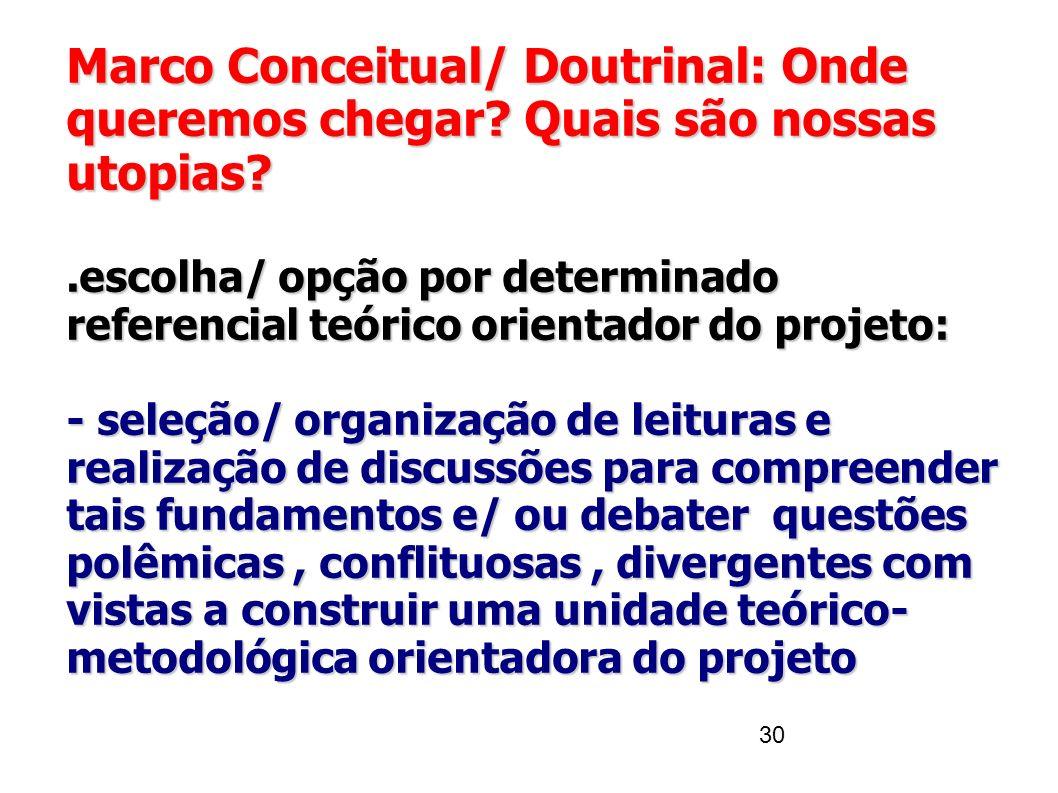 30 Marco Conceitual/ Doutrinal: Onde queremos chegar? Quais são nossas utopias?.escolha/ opção por determinado referencial teórico orientador do proje