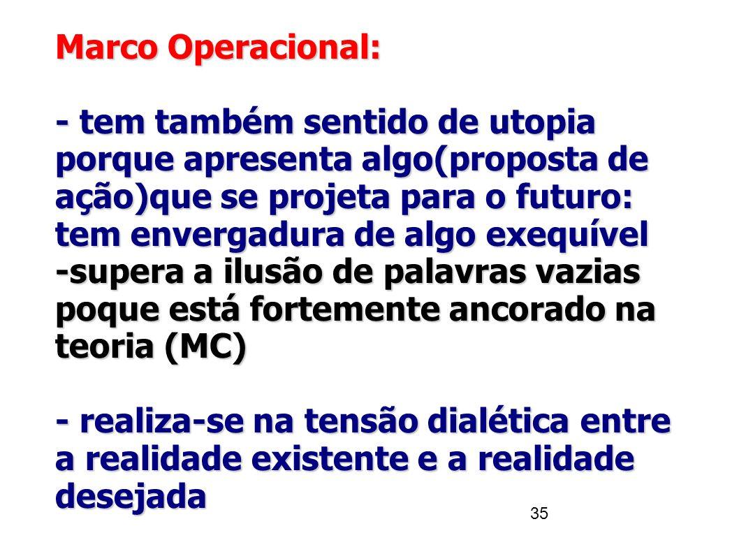 35 Marco Operacional: - tem também sentido de utopia porque apresenta algo(proposta de ação)que se projeta para o futuro: tem envergadura de algo exeq