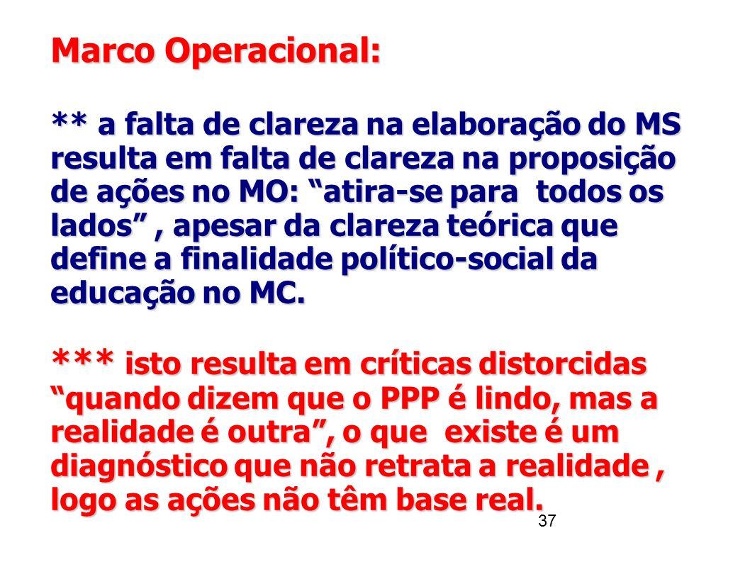 """37 Marco Operacional: ** a falta de clareza na elaboração do MS resulta em falta de clareza na proposição de ações no MO: """"atira-se para todos os lado"""