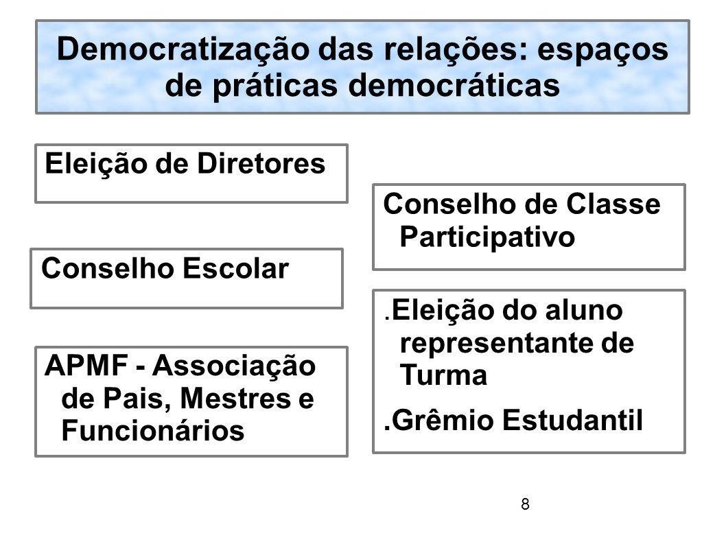 8 Democratização das relações: espaços de práticas democráticas Eleição de Diretores Conselho de Classe Participativo.Eleição do aluno representante d
