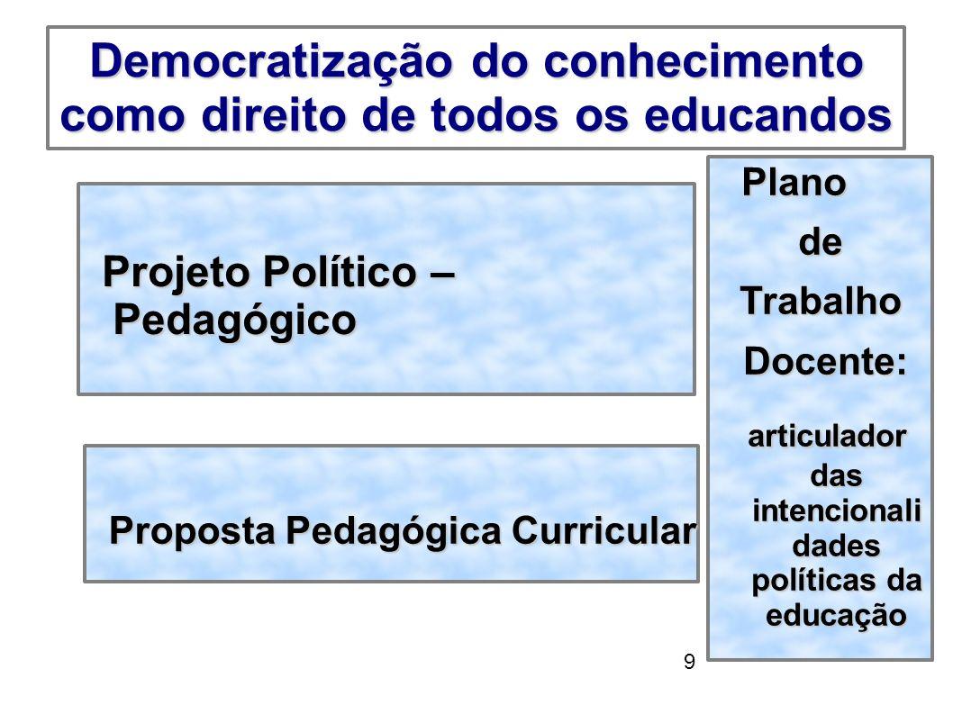 9 Democratização do conhecimento como direito de todos os educandos Projeto Político – Pedagógico Projeto Político – Pedagógico Proposta Pedagógica Cu