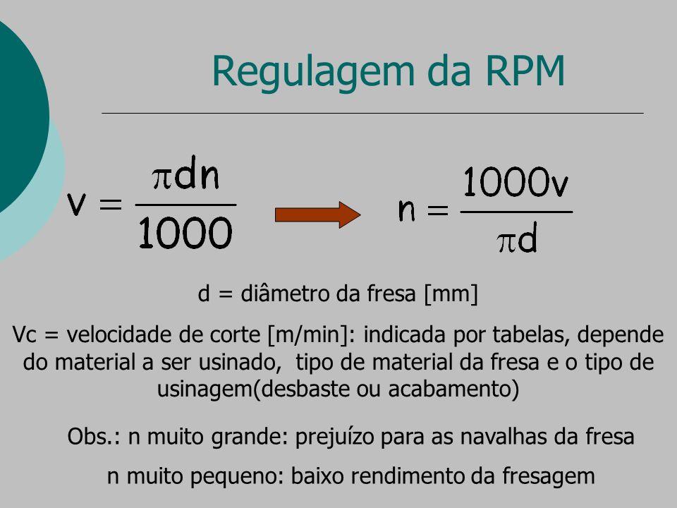 Regulagem da RPM d = diâmetro da fresa [mm] Vc = velocidade de corte [m/min]: indicada por tabelas, depende do material a ser usinado, tipo de material da fresa e o tipo de usinagem(desbaste ou acabamento) Obs.: n muito grande: prejuízo para as navalhas da fresa n muito pequeno: baixo rendimento da fresagem