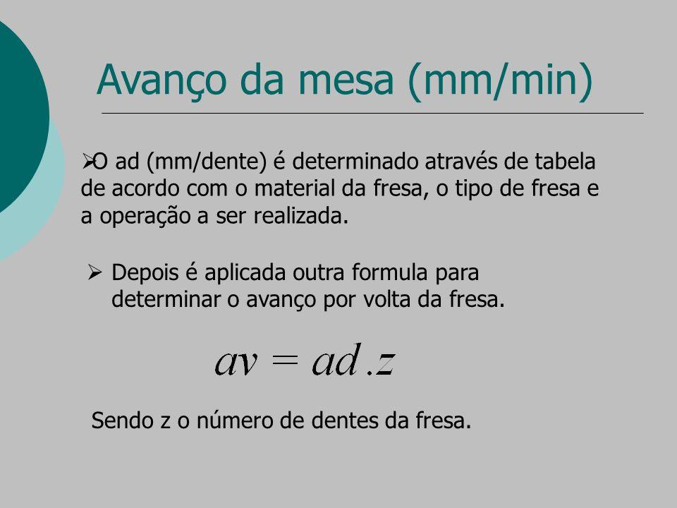 Avanço da mesa (mm/min)  O ad (mm/dente) é determinado através de tabela de acordo com o material da fresa, o tipo de fresa e a operação a ser realizada.