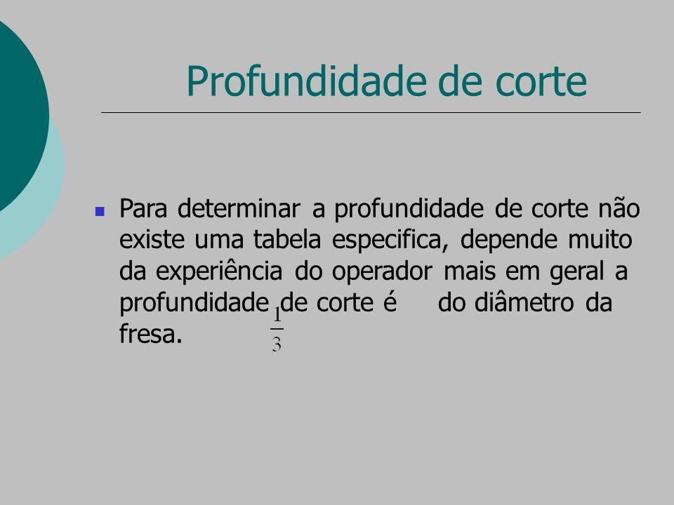 Profundidade de corte Para determinar a profundidade de corte não existe uma tabela especifica, depende muito da experiência do operador mais em geral a profundidade de corte é do diâmetro da fresa.