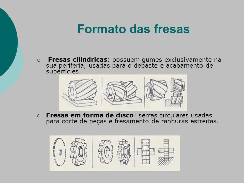 Formato das fresas  Fresas cilíndricas: possuem gumes exclusivamente na sua periferia, usadas para o debaste e acabamento de superfícies.
