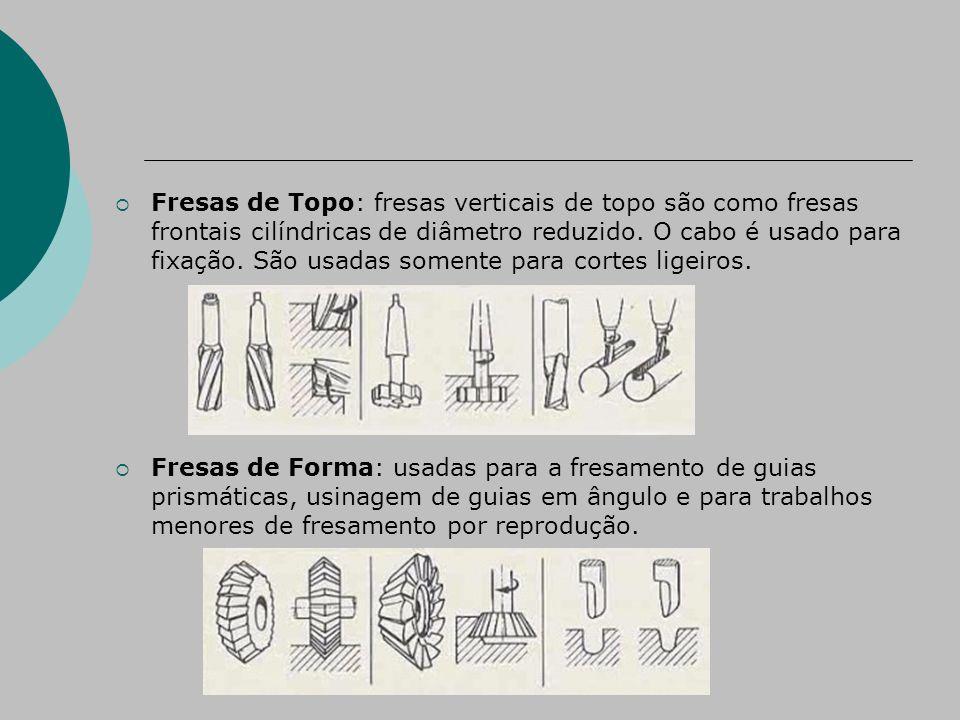  Fresas de Topo: fresas verticais de topo são como fresas frontais cilíndricas de diâmetro reduzido.