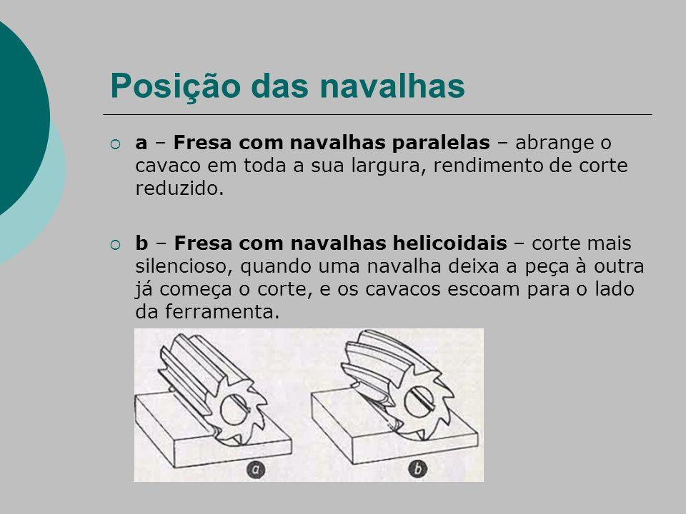 Posição das navalhas  a – Fresa com navalhas paralelas – abrange o cavaco em toda a sua largura, rendimento de corte reduzido.