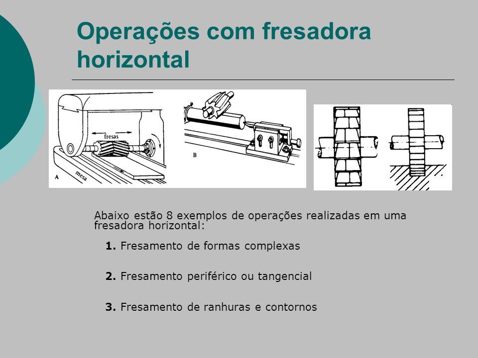 Operações com fresadora horizontal Abaixo estão 8 exemplos de operações realizadas em uma fresadora horizontal: 1.