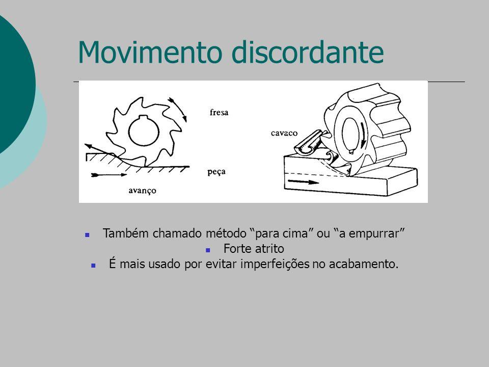 Movimento discordante Também chamado método para cima ou a empurrar Forte atrito É mais usado por evitar imperfeições no acabamento.