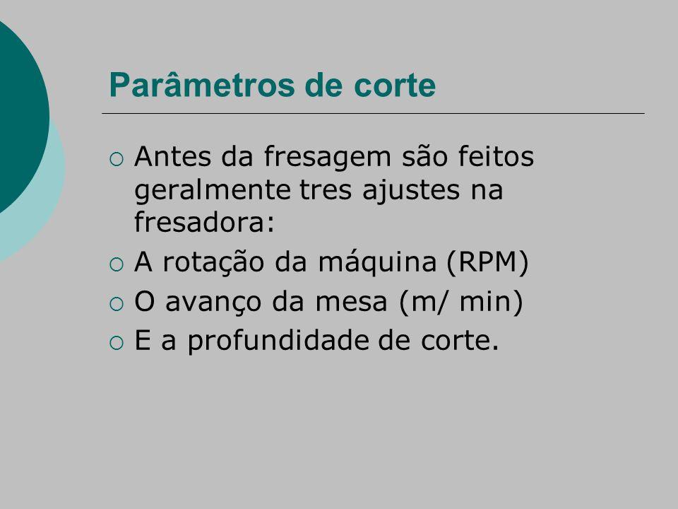 Parâmetros de corte  Antes da fresagem são feitos geralmente tres ajustes na fresadora:  A rotação da máquina (RPM)  O avanço da mesa (m/ min)  E a profundidade de corte.