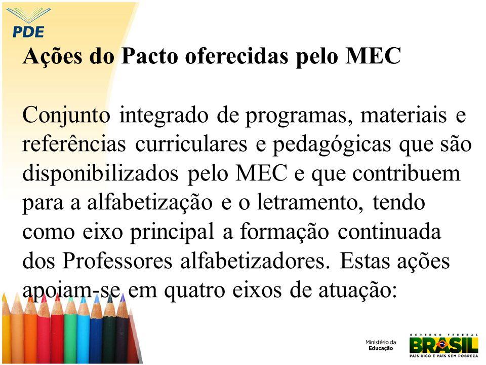 Ações do Pacto oferecidas pelo MEC Conjunto integrado de programas, materiais e referências curriculares e pedagógicas que são disponibilizados pelo M