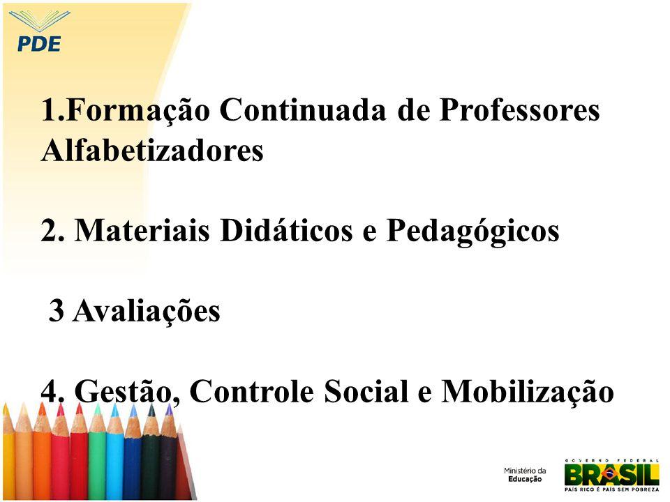 1.Formação Continuada de Professores Alfabetizadores 2. Materiais Didáticos e Pedagógicos 3 Avaliações 4. Gestão, Controle Social e Mobilização