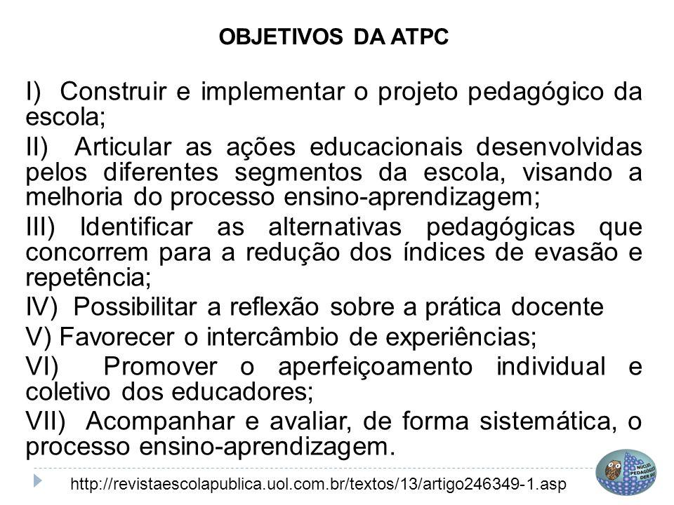 OBJETIVOS DA ATPC I) Construir e implementar o projeto pedagógico da escola; II) Articular as ações educacionais desenvolvidas pelos diferentes segmen