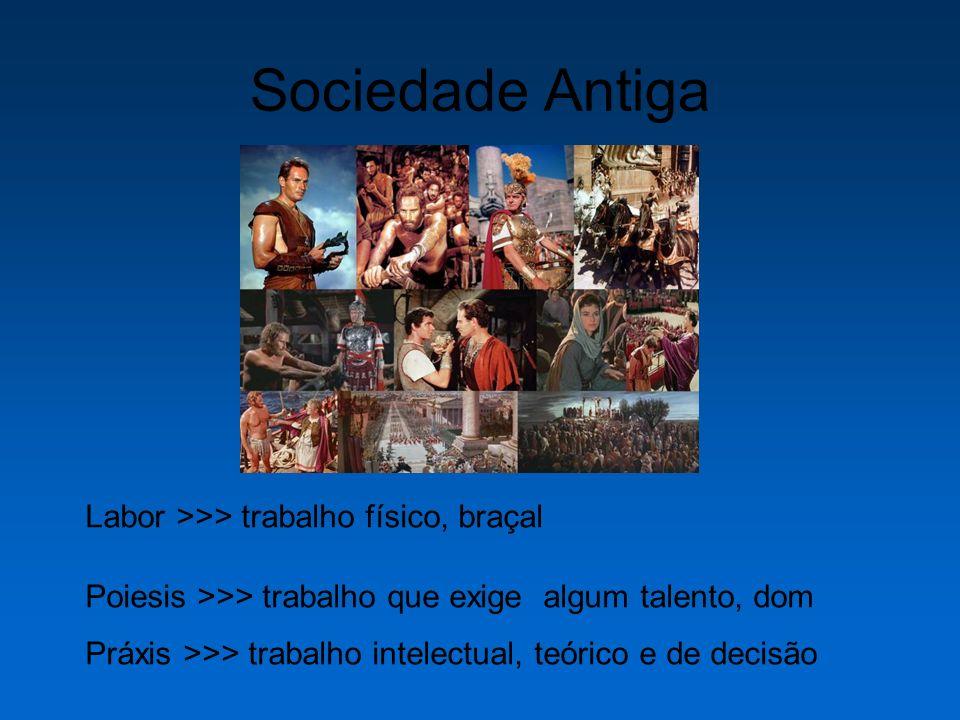 Sociedade Antiga Labor >>> trabalho físico, braçal Poiesis >>> trabalho que exige algum talento, dom Práxis >>> trabalho intelectual, teórico e de decisão