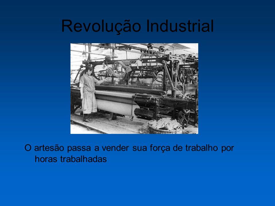 Revolução Industrial O artesão passa a vender sua força de trabalho por horas trabalhadas