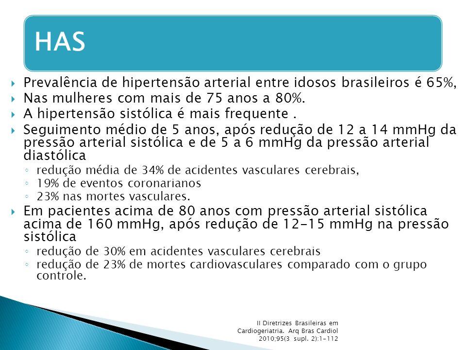  Prevalência de hipertensão arterial entre idosos brasileiros é 65%,  Nas mulheres com mais de 75 anos a 80%.  A hipertensão sistólica é mais frequ