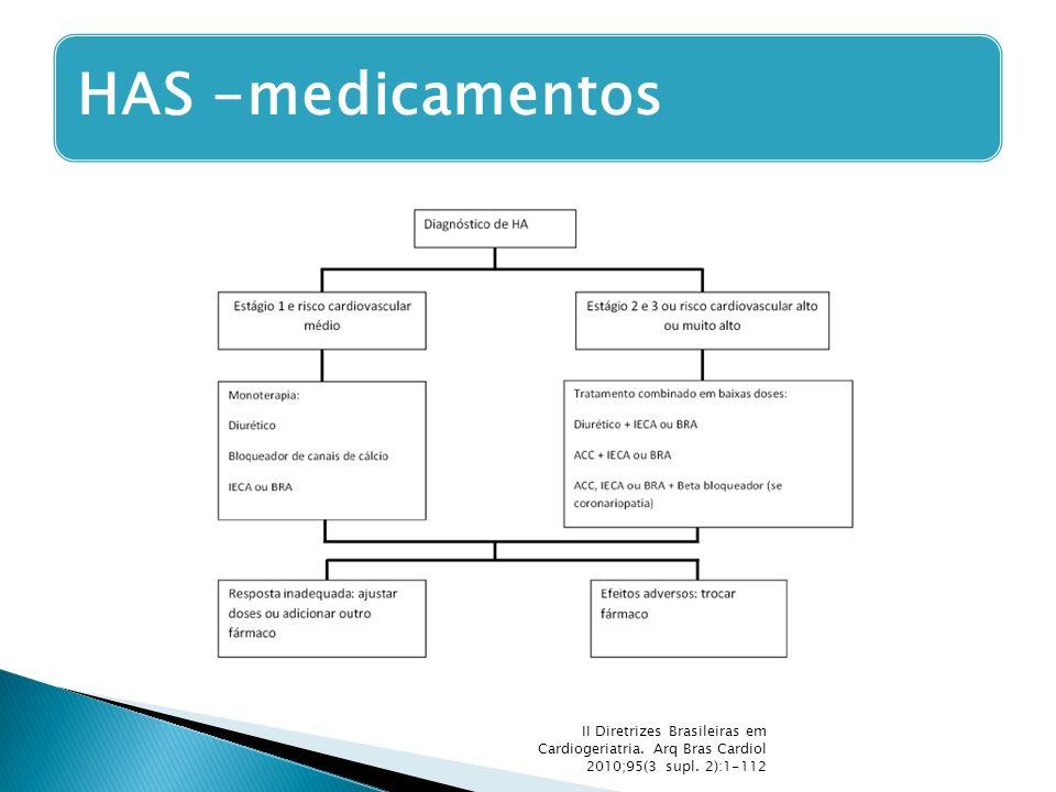 II Diretrizes Brasileiras em Cardiogeriatria. Arq Bras Cardiol 2010;95(3 supl. 2):1-112 HAS -medicamentos
