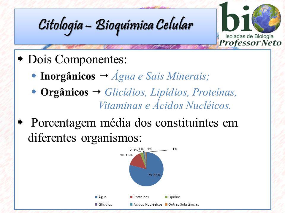 Citologia – Bioquímica Celular  Dois Componentes:  Inorgânicos  Água e Sais Minerais;  Orgânicos  Glicídios, Lipídios, Proteínas, Vitaminas e Ácidos Nucléicos.