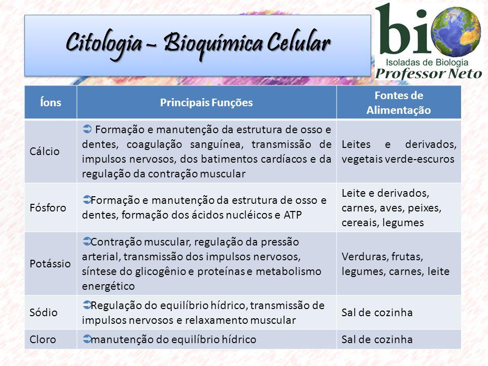  Celulose  Participa da parede de células vegetais e de algumas algas;  Constituída pela associação química de várias moléculas de glicose; Citologia – Bioquímica Celular