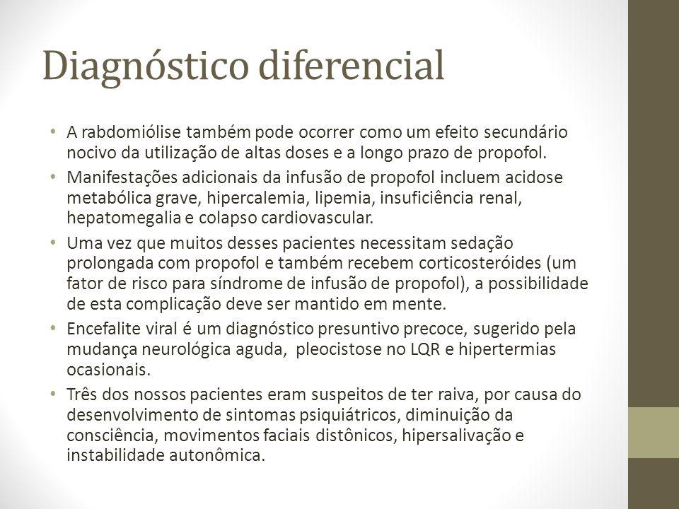 Diagnóstico diferencial A rabdomiólise também pode ocorrer como um efeito secundário nocivo da utilização de altas doses e a longo prazo de propofol.